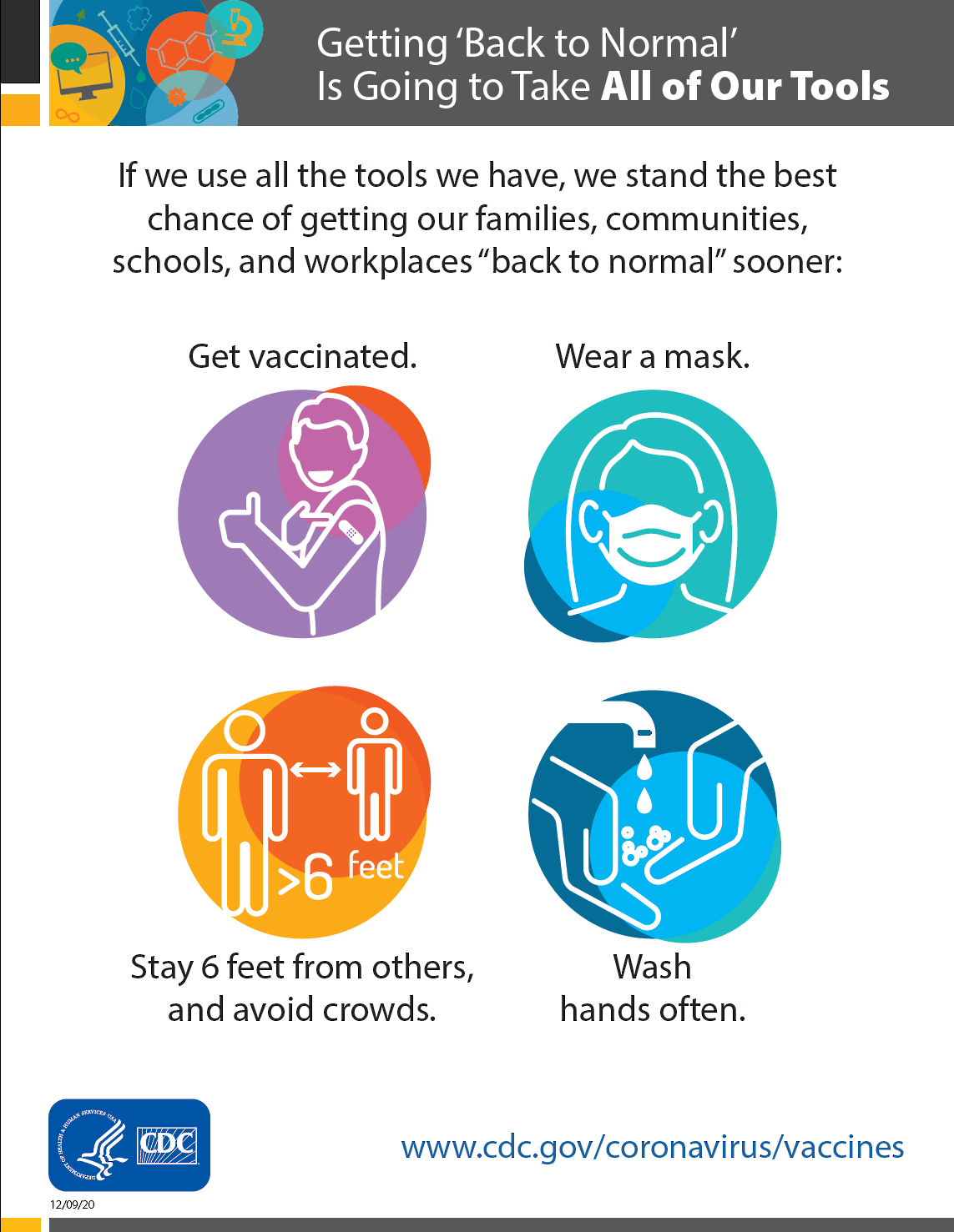 stopping COVID-19 pandemic is going to take all of our tools wear a mask, wash hands, stay 6 feet from others, get vaccinated